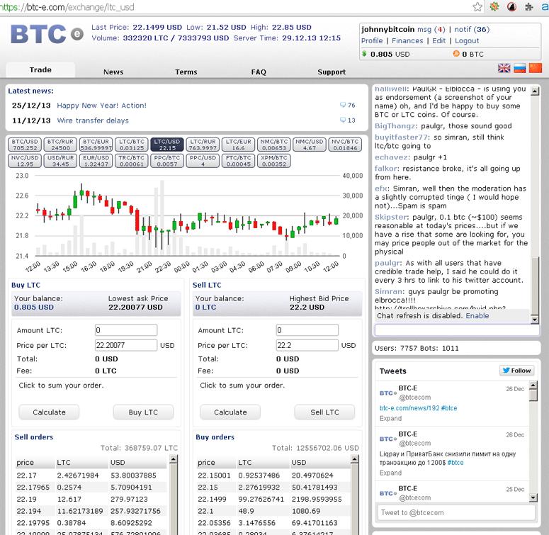 btc-e review bitcoin exchange