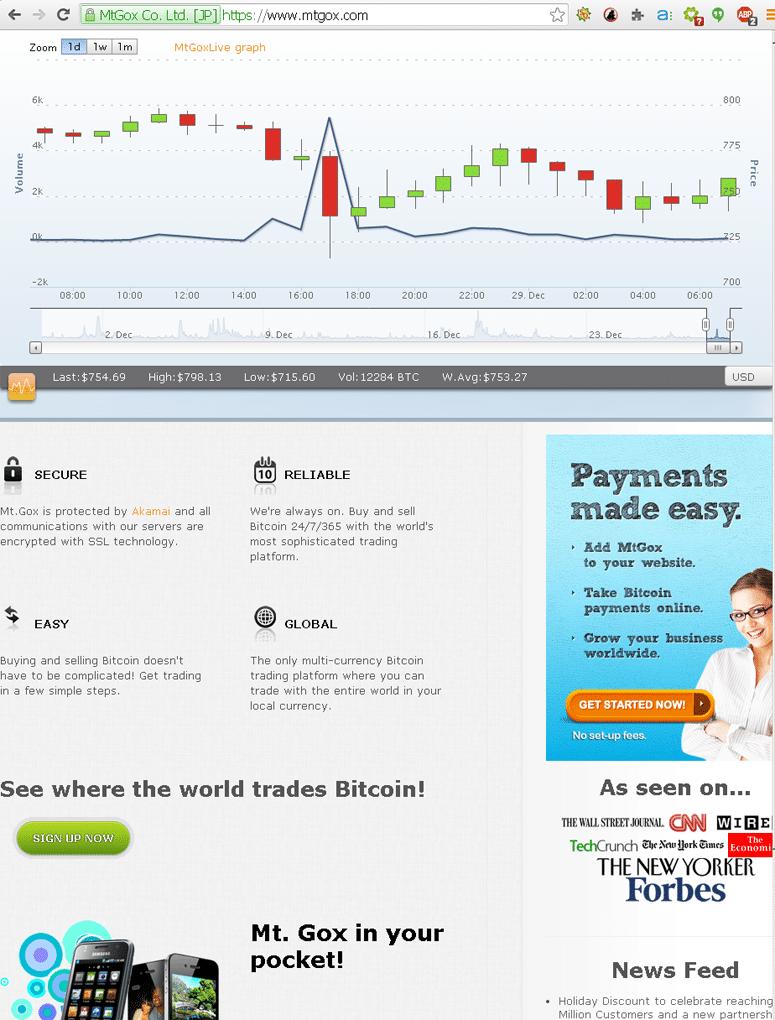 mtgox bitcoin exchange review