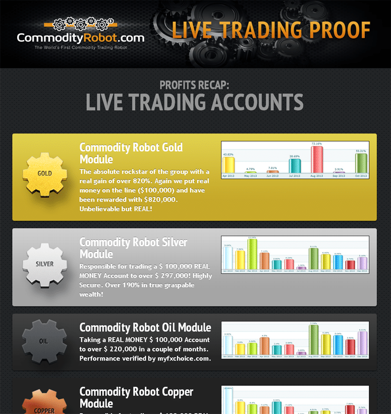 commodity robot review - bitcoin trading bot