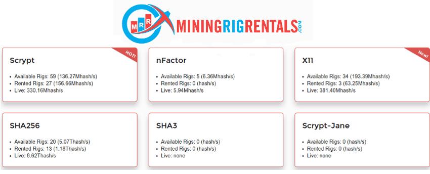 mining rig rentals
