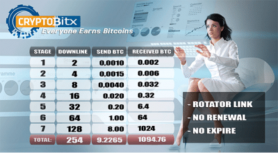 Cryptobitx Matrix review
