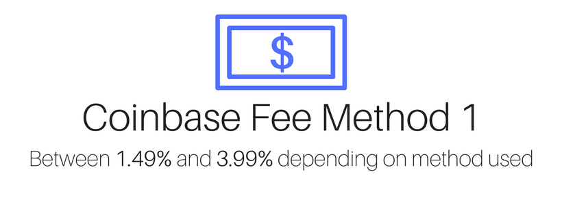 coinbase fee method 1