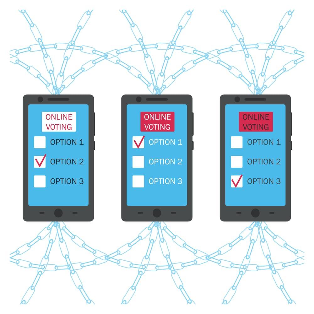 blockchain online voting concept