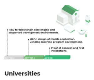icon universities