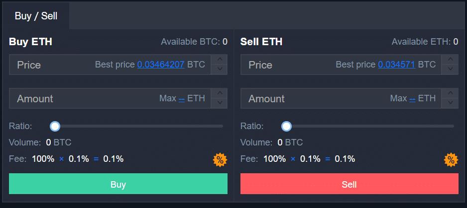 Buy Sell Window